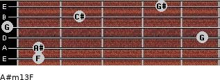 A#m13/F for guitar on frets 1, 1, 5, 0, 2, 4