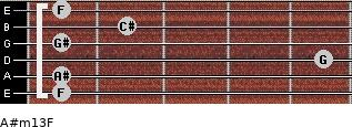A#m13/F for guitar on frets 1, 1, 5, 1, 2, 1