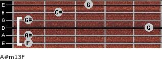 A#m13/F for guitar on frets 1, 1, 5, 1, 2, 3