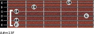 A#m13/F for guitar on frets 1, 1, 5, 1, 2, 4