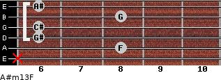 A#m13/F for guitar on frets x, 8, 6, 6, 8, 6
