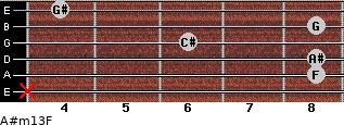 A#m13/F for guitar on frets x, 8, 8, 6, 8, 4