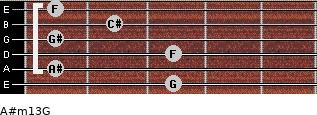 A#m13/G for guitar on frets 3, 1, 3, 1, 2, 1