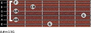 A#m13/G for guitar on frets 3, 1, 5, 1, 2, 1