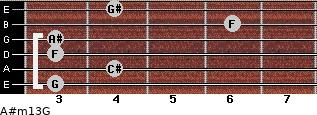 A#m13/G for guitar on frets 3, 4, 3, 3, 6, 4