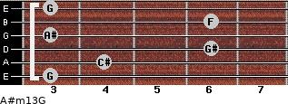 A#m13/G for guitar on frets 3, 4, 6, 3, 6, 3