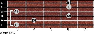 A#m13/G for guitar on frets 3, 4, 6, 3, 6, 6