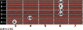 A#m13/G for guitar on frets 3, 4, 6, 6, 6, 6