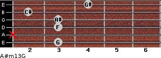 A#m13/G for guitar on frets 3, x, 3, 3, 2, 4