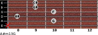 A#m13/G for guitar on frets x, 10, 8, 10, 9, 9