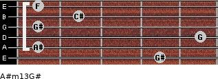 A#m13/G# for guitar on frets 4, 1, 5, 1, 2, 1