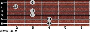 A#m13/G# for guitar on frets 4, 4, 3, 3, 2, 3
