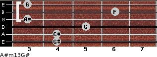 A#m13/G# for guitar on frets 4, 4, 5, 3, 6, 3