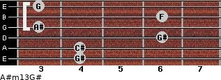 A#m13/G# for guitar on frets 4, 4, 6, 3, 6, 3