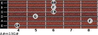 A#m13/G# for guitar on frets 4, 8, 5, 6, 6, 6