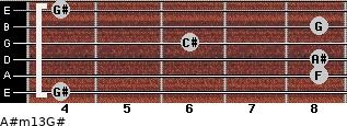 A#m13/G# for guitar on frets 4, 8, 8, 6, 8, 4