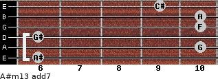 A#m13 add(7) for guitar on frets 6, 10, 6, 10, 10, 9