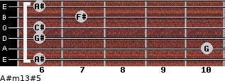 A#m13#5 for guitar on frets 6, 10, 6, 6, 7, 6