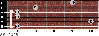 A#m13#5 for guitar on frets 6, 10, 6, 6, 7, 9