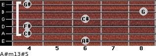 A#m13#5 for guitar on frets 6, 4, 4, 6, 8, 4