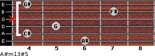A#m13#5 for guitar on frets 6, 4, 5, x, 7, 4