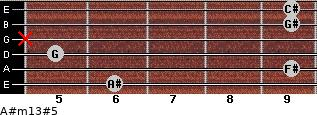 A#m13#5 for guitar on frets 6, 9, 5, x, 9, 9