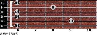 A#m13#5 for guitar on frets 6, 9, 6, 6, 8, 6