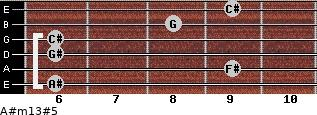 A#m13#5 for guitar on frets 6, 9, 6, 6, 8, 9