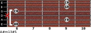 A#m13#5 for guitar on frets 6, 9, x, 6, 9, 9