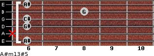 A#m13#5 for guitar on frets 6, x, 6, 6, 8, 6