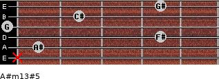 A#m13#5 for guitar on frets x, 1, 4, 0, 2, 4