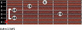 A#m13#5 for guitar on frets x, 1, 4, 1, 2, 3