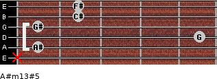 A#m13#5 for guitar on frets x, 1, 5, 1, 2, 2