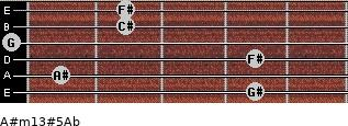 A#m13#5/Ab for guitar on frets 4, 1, 4, 0, 2, 2
