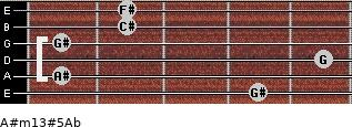 A#m13#5/Ab for guitar on frets 4, 1, 5, 1, 2, 2