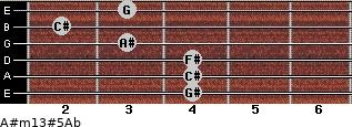 A#m13#5/Ab for guitar on frets 4, 4, 4, 3, 2, 3
