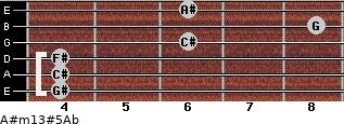 A#m13#5/Ab for guitar on frets 4, 4, 4, 6, 8, 6