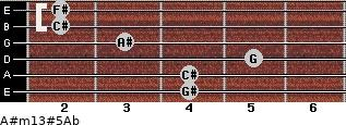 A#m13#5/Ab for guitar on frets 4, 4, 5, 3, 2, 2