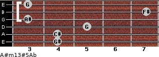 A#m13#5/Ab for guitar on frets 4, 4, 5, 3, 7, 3