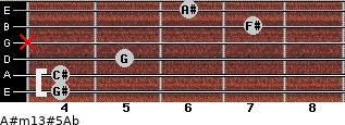 A#m13#5/Ab for guitar on frets 4, 4, 5, x, 7, 6