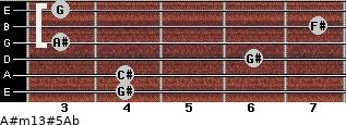 A#m13#5/Ab for guitar on frets 4, 4, 6, 3, 7, 3