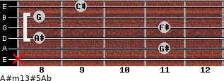 A#m13#5/Ab for guitar on frets x, 11, 8, 11, 8, 9