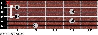 A#m13#5/C# for guitar on frets 9, 11, 8, 11, 8, x