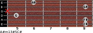 A#m13#5/C# for guitar on frets 9, 9, 5, x, 9, 6