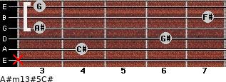 A#m13#5/C# for guitar on frets x, 4, 6, 3, 7, 3