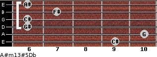 A#m13#5/Db for guitar on frets 9, 10, 6, 6, 7, 6