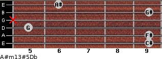 A#m13#5/Db for guitar on frets 9, 9, 5, x, 9, 6