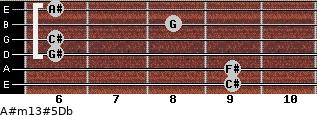 A#m13#5/Db for guitar on frets 9, 9, 6, 6, 8, 6