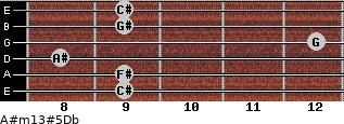 A#m13#5/Db for guitar on frets 9, 9, 8, 12, 9, 9