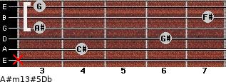 A#m13#5/Db for guitar on frets x, 4, 6, 3, 7, 3
